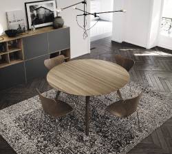 Table AISE par TREKU